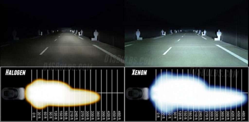 bóng đèn xenon và bóng đèn led ô tô